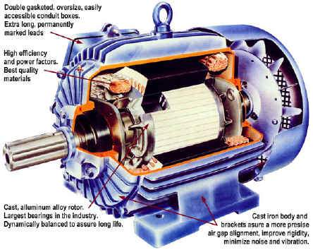 Cut section ac dc motors mumbai india for How to convert a dc motor to ac